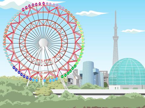日本最大の観覧車と日本最古の観覧車