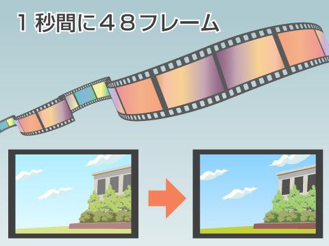 シャープな映像が魅力のHFR3D