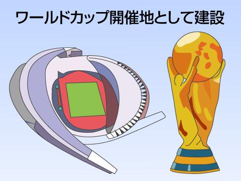 ワールドカップ開催地として建設