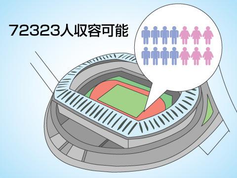 日本最大規模の総合競技場