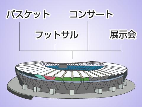 サッカーどころ静岡最大のスタジアム