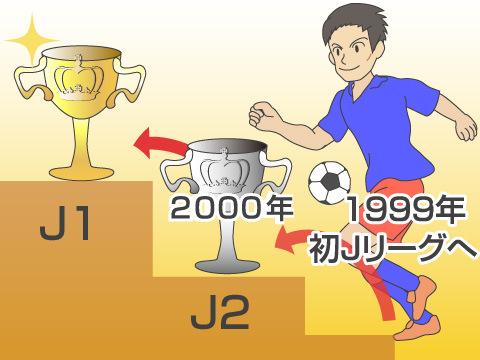 FC東京は首都東京最初のJリーグチーム