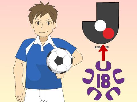 注目の高い学生サッカー