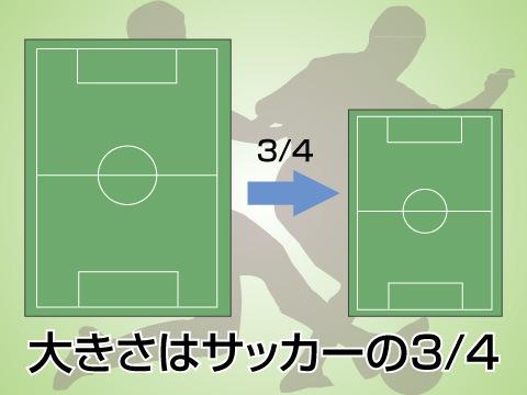 CPサッカー(脳性まひ者7人制サッカー)