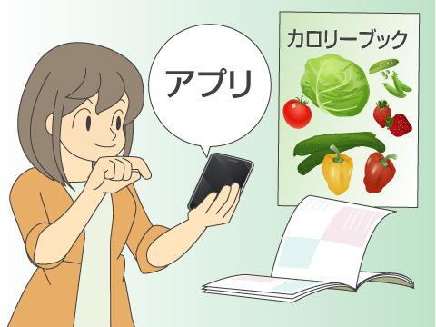 外食用のカロリー本&アプリを活用する