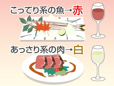 素材以外のワイン選びの基準
