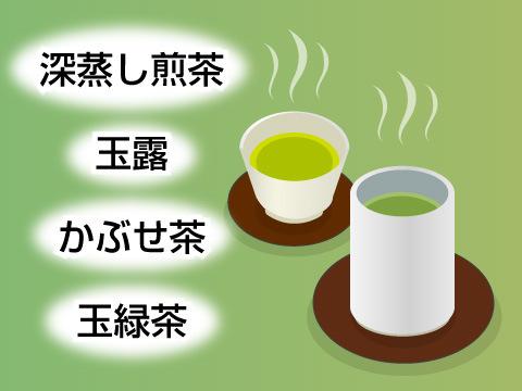 グレードと製法の違いで呼び名が変わる煎茶