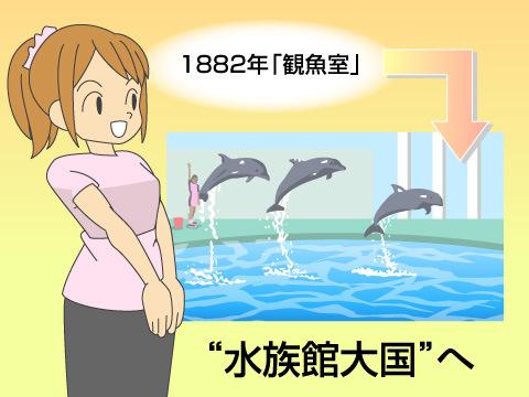 日本の水族館の歴史は130年以上