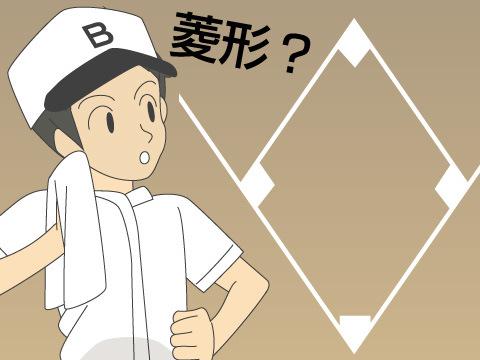 日本での野球場の誕生