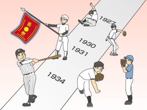 鳴海球場は東海野球王国のメッカ
