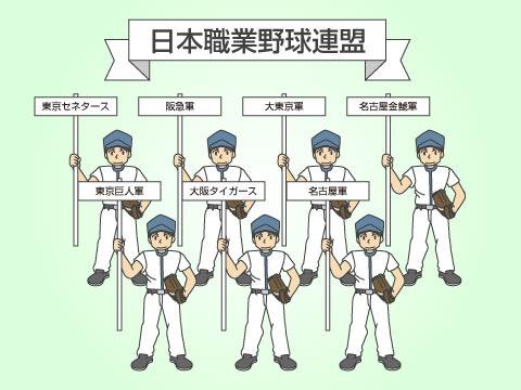 プロ野球の第一歩