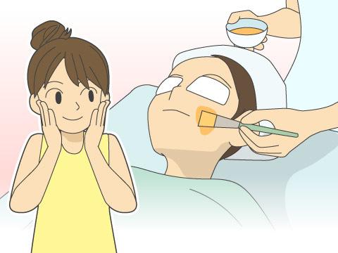 医療用の薬剤を塗布する方法