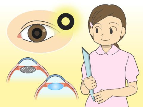 老眼治療の種類