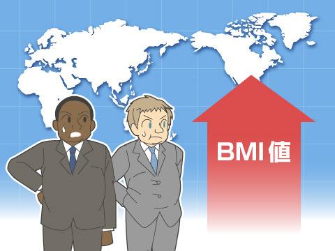 世界と日本の肥満の割合