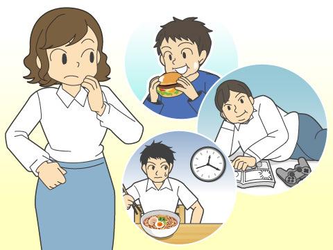 肥満の原因