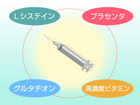 美白のためのビタミン剤注射の成分