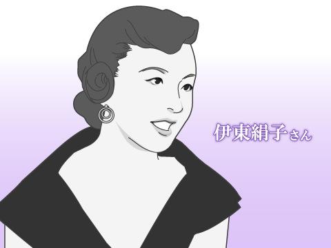 伊東絹子(1953年・第3位)