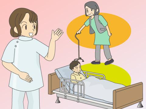 要介護度の状況と要介護認定等基準時間