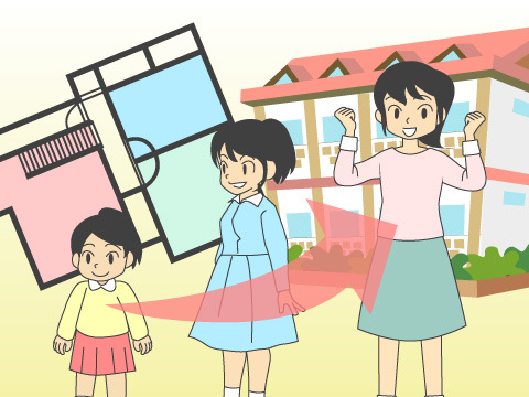 子供の人数・成長に対応させる部屋