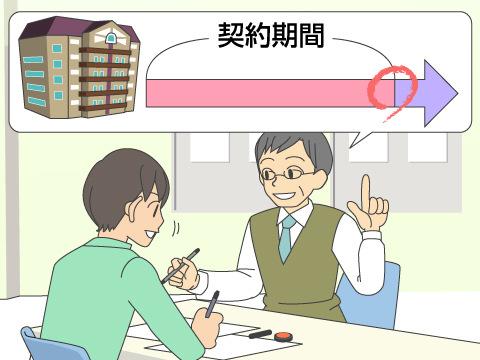 賃貸借契約の更新について
