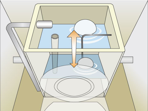 浮き玉の状態を確認する
