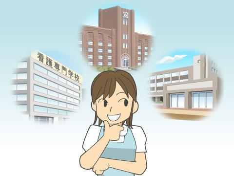 看護師国家試験
