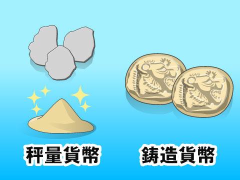 金属貨幣の誕生