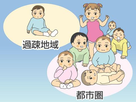 待機児童の数