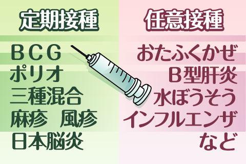 予防接種を受ける
