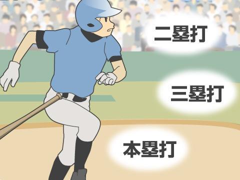 長打(チョウダ)