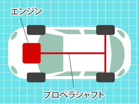 FR車(エフアールシャ)