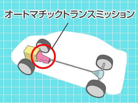 オートマ車(オートマシャ)