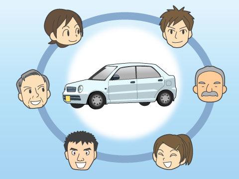 一台の車を複数の人が共同で利用するタイプ
