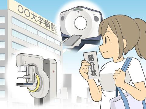 特定機能病院の役割