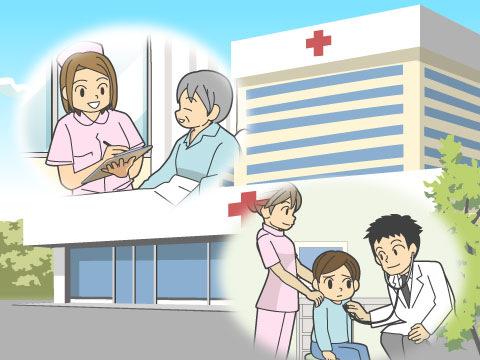 地域医療支援病院の定義