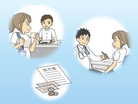 従来はできなかった治療が外来診療でも可能に
