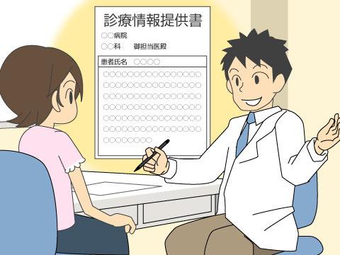 診療情報提供料