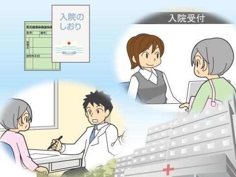 入院診療の流れ