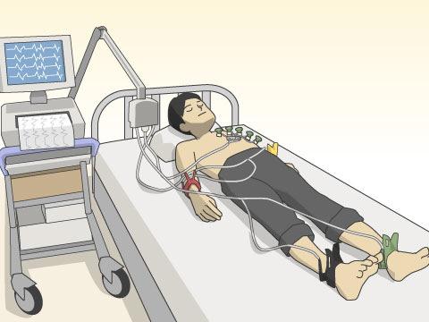 通常の心電図検査の流れ