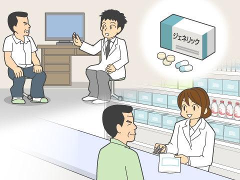 医薬分業のメリット