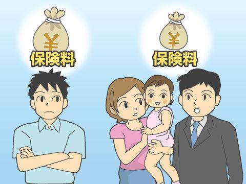 保険者によって異なる保険料