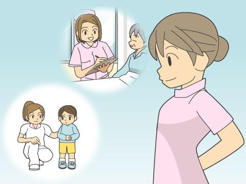 看護師の収入