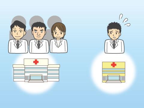 へき地医療の問題点