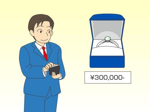 現在の相場は30万円前後