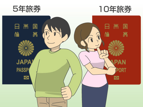 パスポートの申請と有効期限の確認