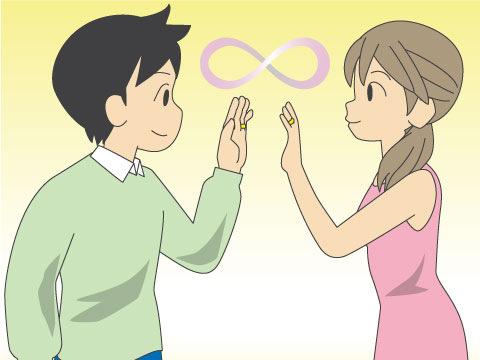 輪は「永遠」の象徴
