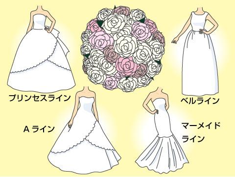 ラウンドブーケと相性の良いドレス