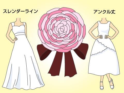 メリアブーケと相性の良いドレス