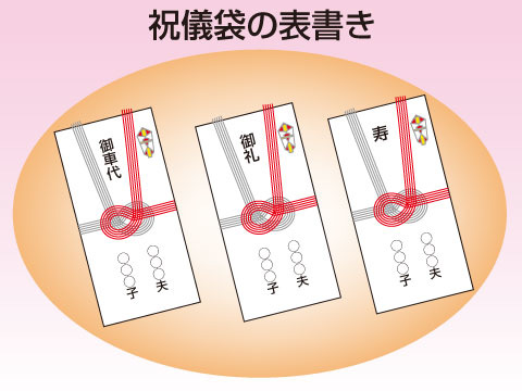 祝儀袋への表書き