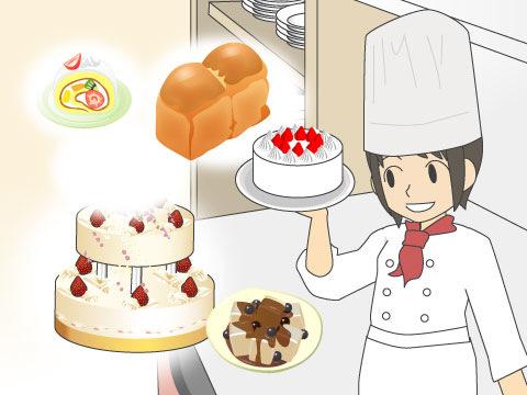 菓子製造技能士